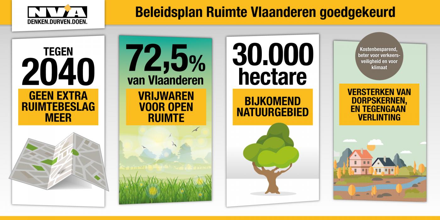 Beleidsplan Ruimte Vlaanderen